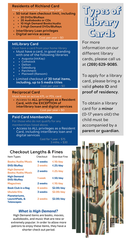 Types of Library Cards.png